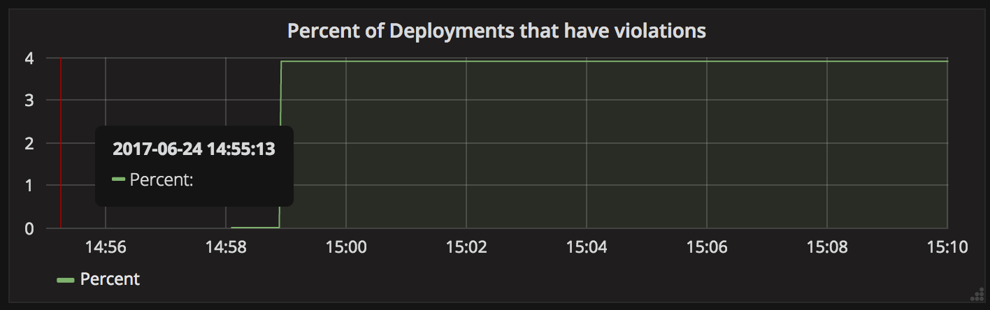 K8Guard-grafana-dashboard